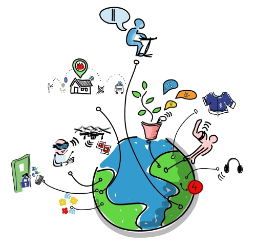 Altaneos - Innovative Product Development - Internet of Things